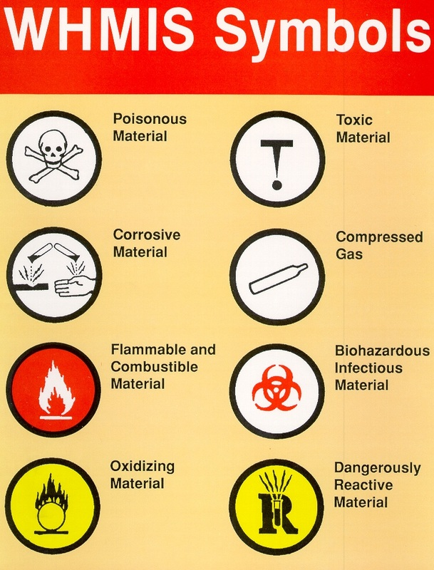 Symbols workplace hazards for Whmis labels template
